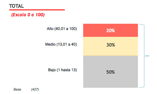 Optimización de las competencias en el tejido industrial de España
