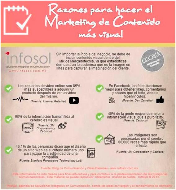 Razones para hacer el marketing de contenidos más visual