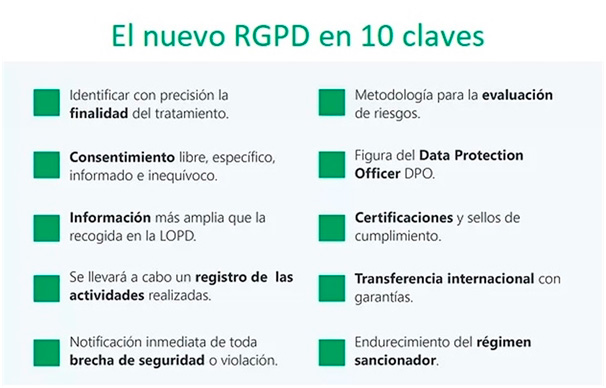 10 claves de la nueva RGPD