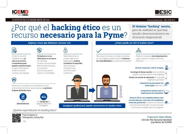 ¿Por qué el hacking ético es un recurso necesario para las PYMEs?