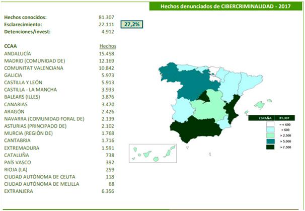 Hechos relacionados con la ciberdelincuencia denunciados en España
