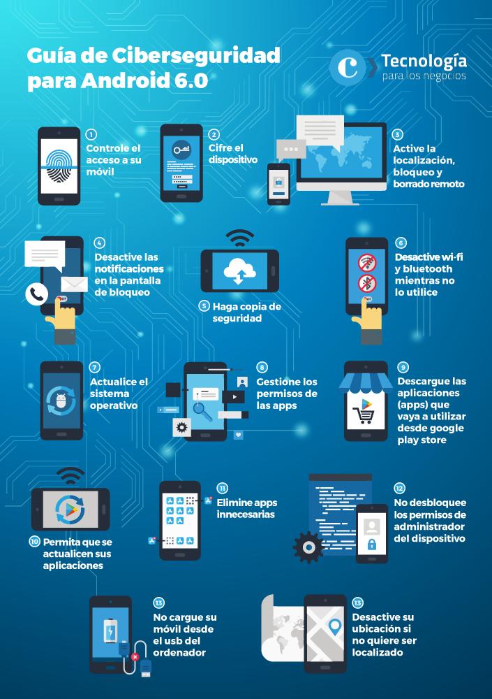 Infografía Android Seguro