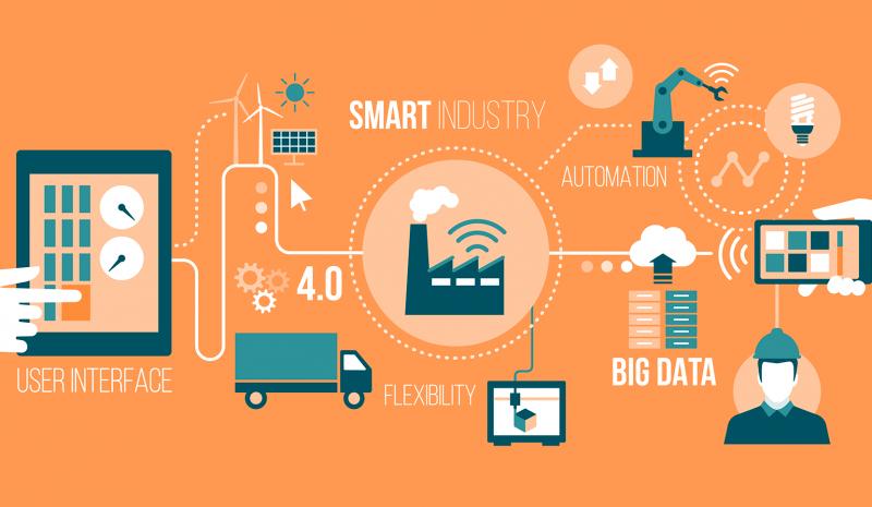 Smart Industry 4.0: solo el 5% de las empresas están preparadas para la digitalización real