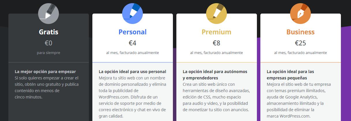 Planes de precios de WordPress.com