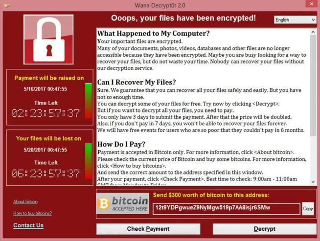 Ransomware en las principales empresas españolas