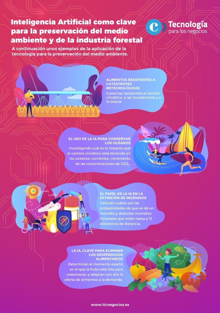 Inteligencia artificial y preservación del medio ambiente