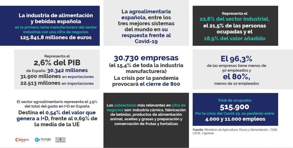 informe sector agrario 2021